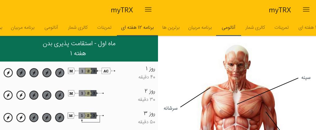 نرم افزار TRX یا myTRX APP